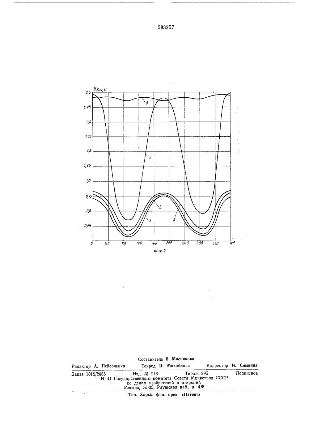 Трансформатор тока нулевой последовательности. Страница 3.