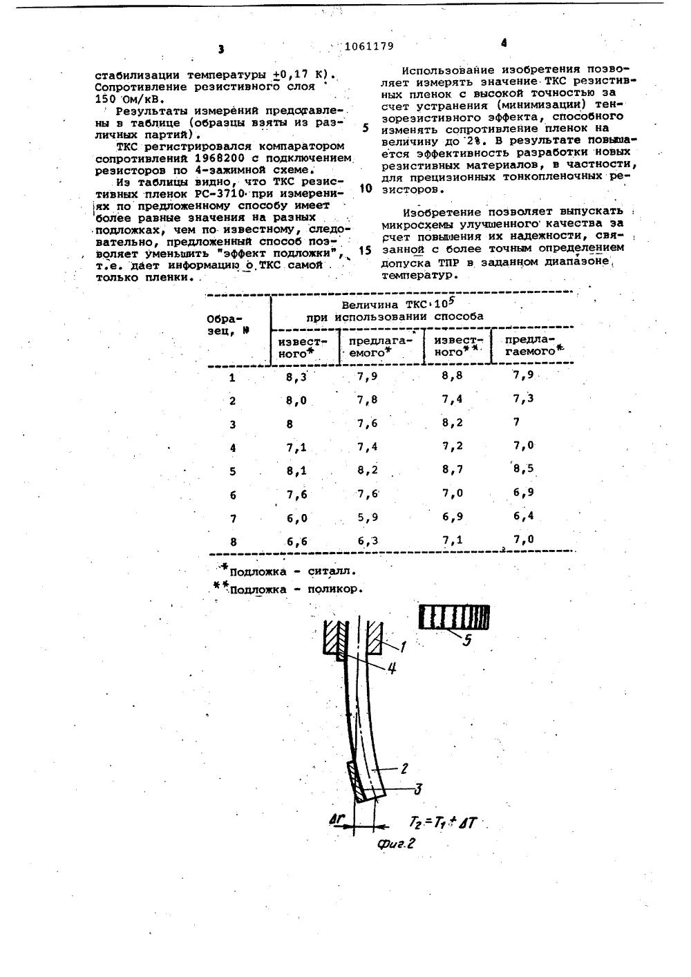 Таблица температурного коэффициента сопротивления