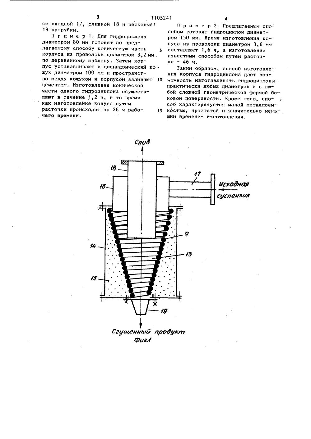 Изготовление гидроциклона