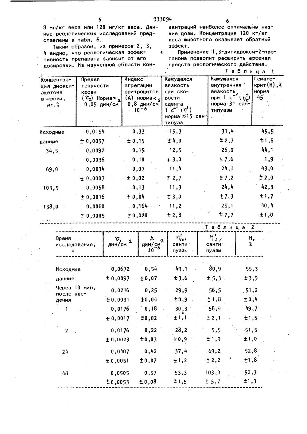 Название анализа крови на вязкость Для работы на высоте 405 Красносельский район