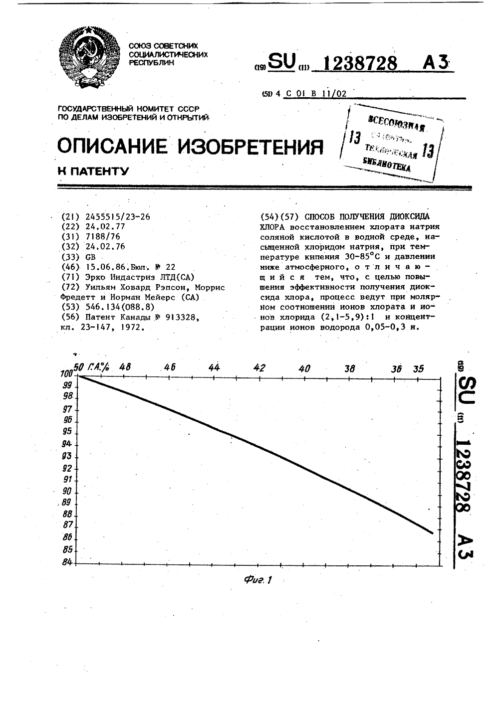 Увеличение хлора в анализе крови медицинская справка на оружие форма №046