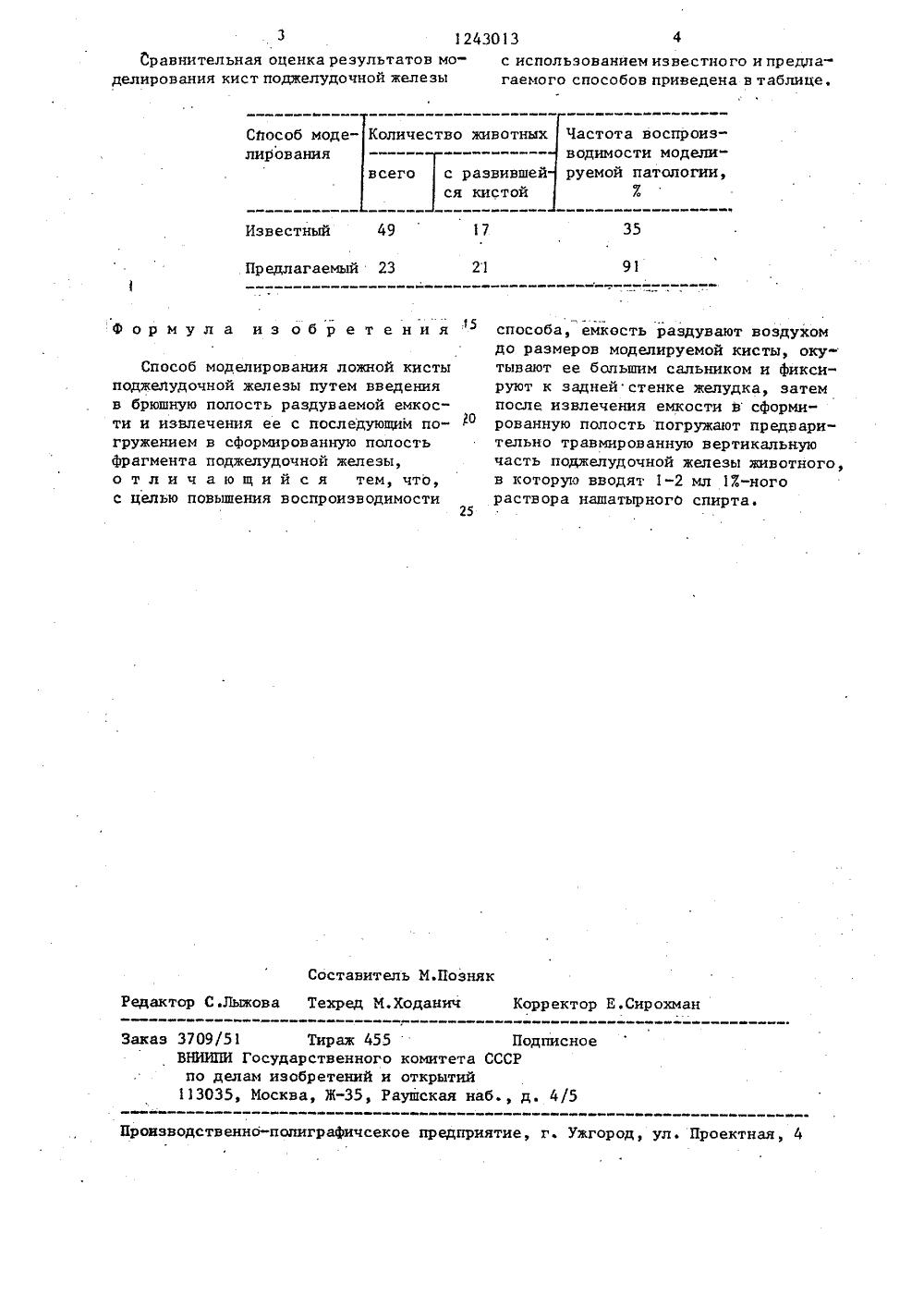 Киста Мейбомиева
