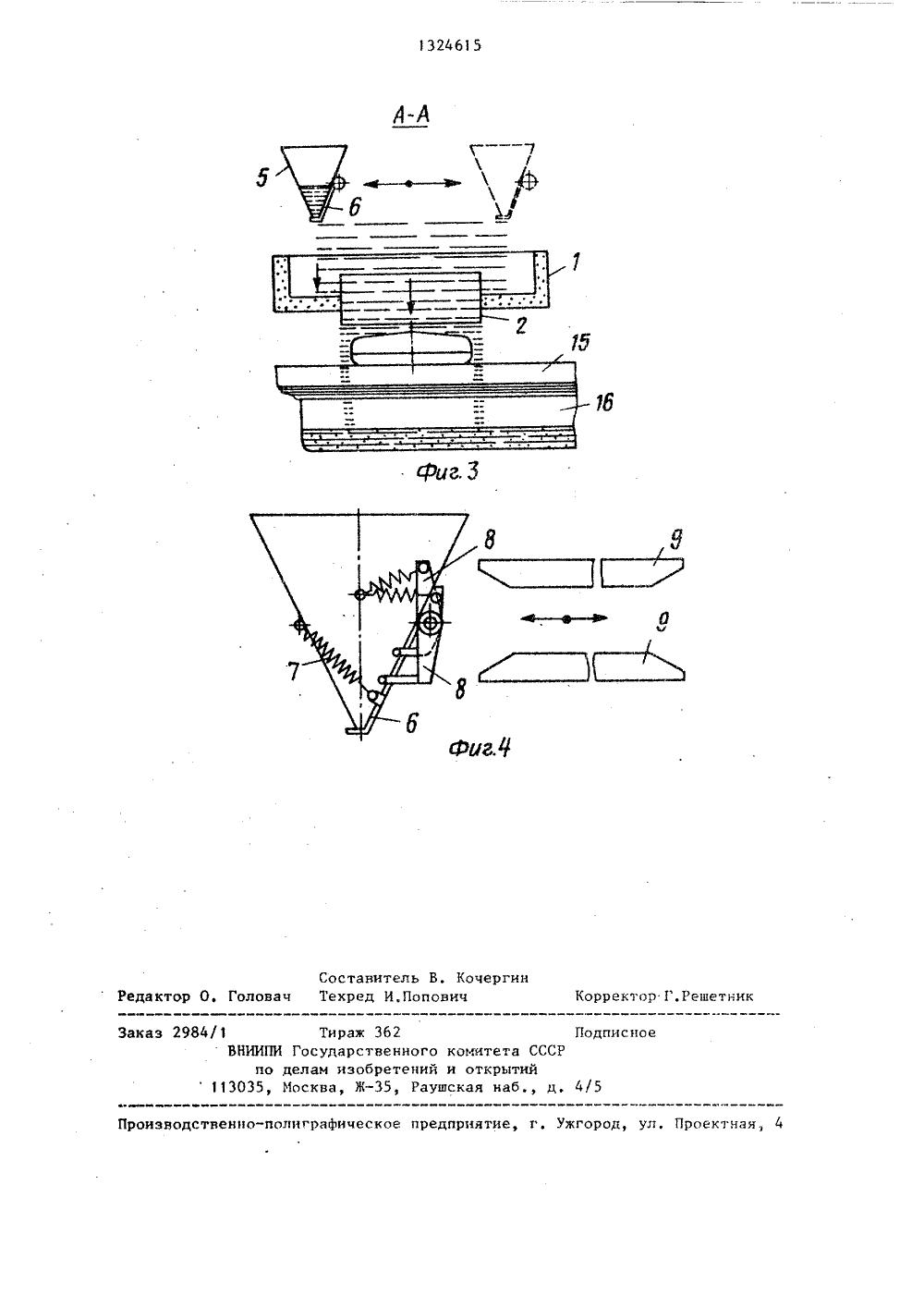 блок-схема кондитерсских изделий