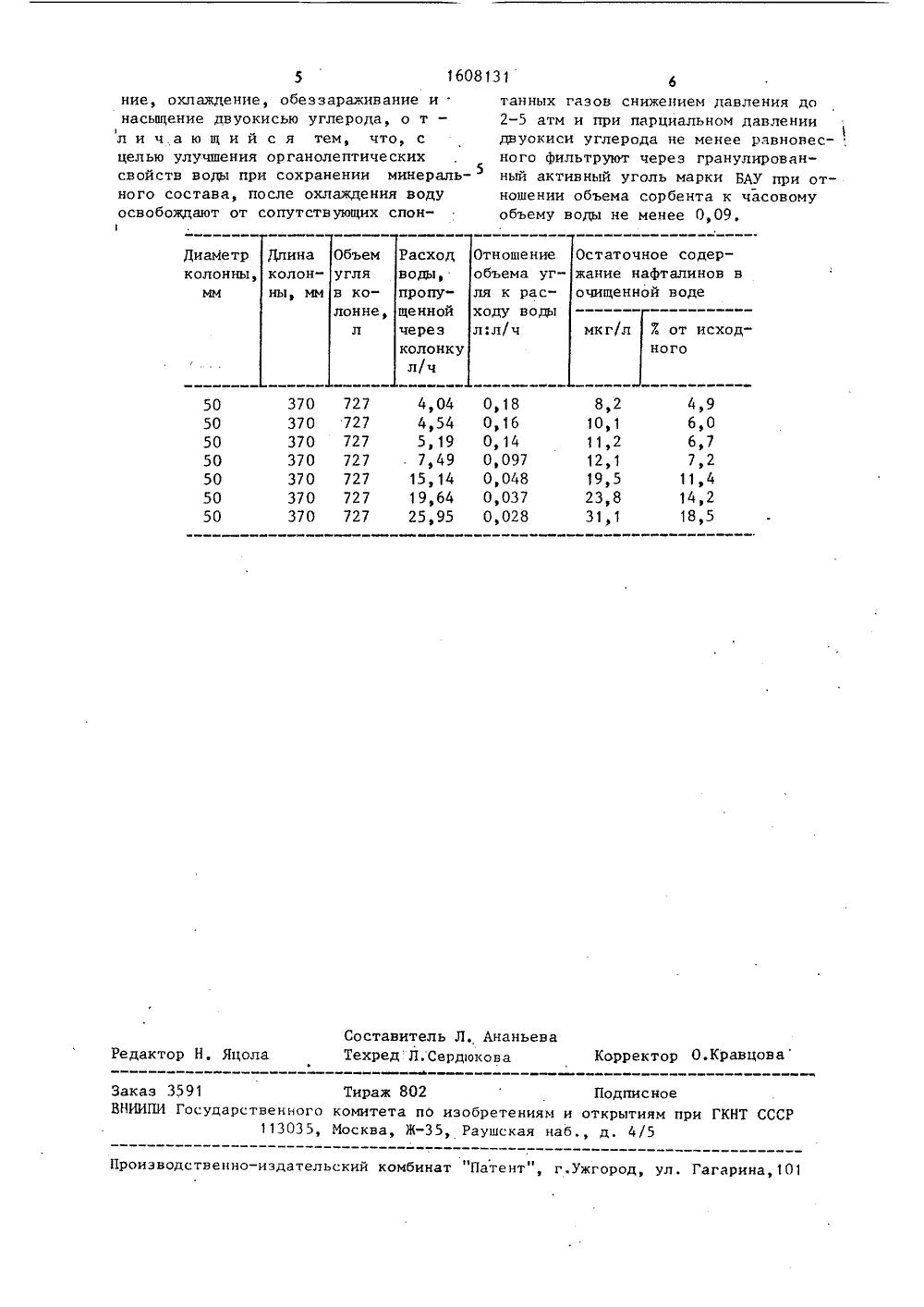 Пример Положения о премировании работников — Audit-it
