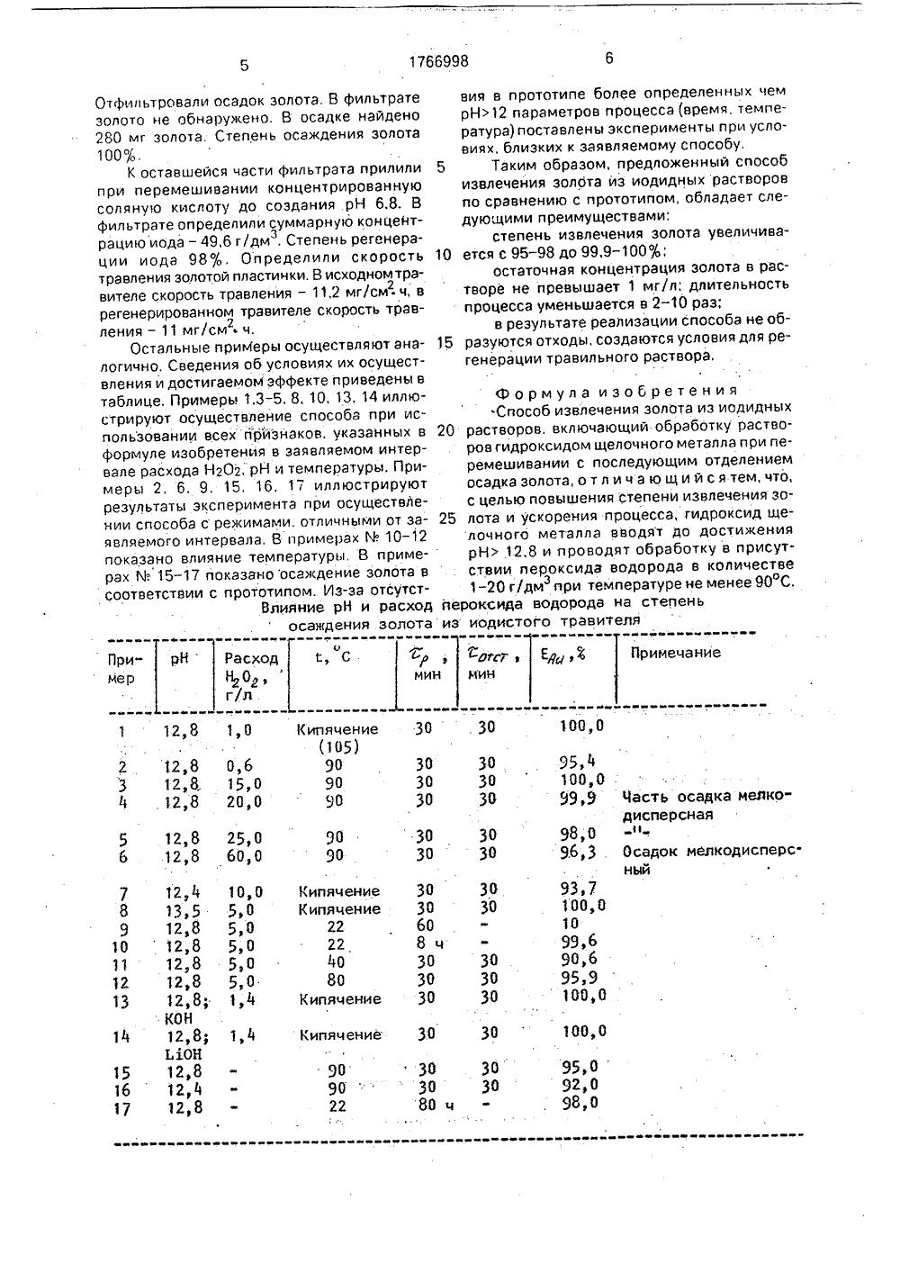 [Изображение: 1766998-sposob-izvlecheniya-zolota-iz-io...orov-3.png]