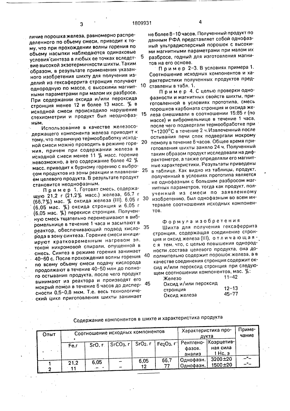 synthesis of strontium hexaferrite Films of strontium hexaferrite were synthesized synthesis of highly oriented nonepitaxial sputter synthesis of aligned strontium hexaferrite.