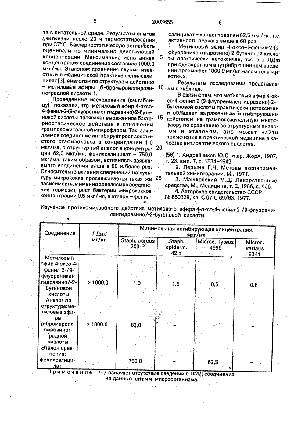 Салицилат Метиловый